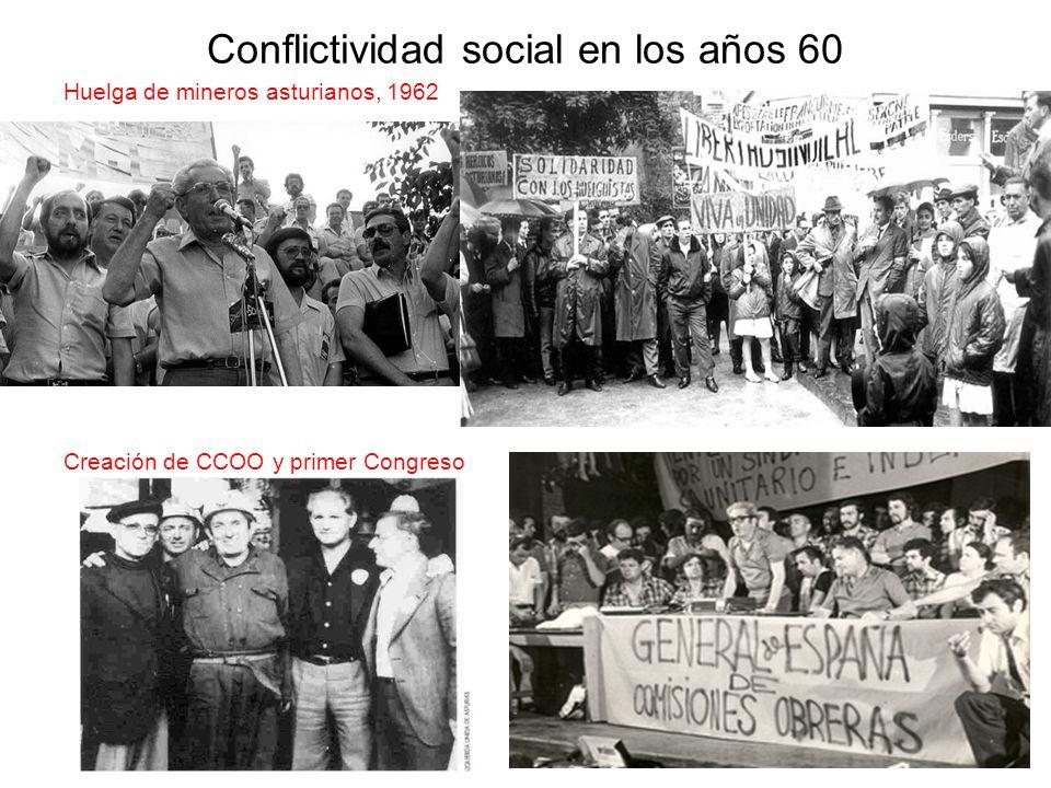 Conflictividad social en los años 60 Huelga de mineros asturianos, 1962 Creación de CCOO y primer Congreso