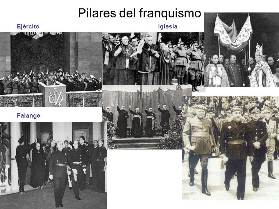 Pilares del franquismo Ejército Iglesia Falange