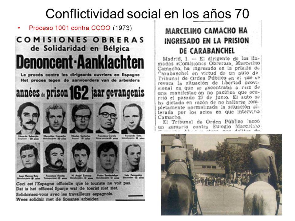Conflictividad social en los años 70 Proceso 1001 contra CCOO (1973)