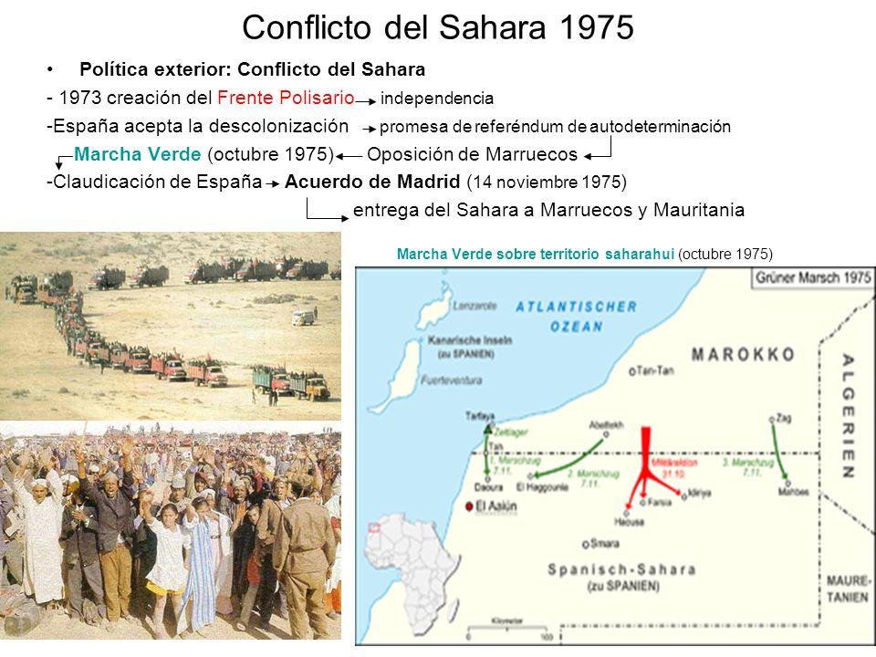 Conflicto del Sahara 1975 Política exterior: Conflicto del Sahara - 1973 creación del Frente Polisario independencia -España acepta la descolonización