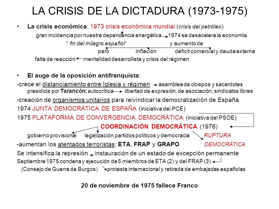 LA CRISIS DE LA DICTADURA (1973-1975) La crisis económica: 1973 crisis económica mundial ( crisis del petróleo ) gran incidencia por nuestra dependenc