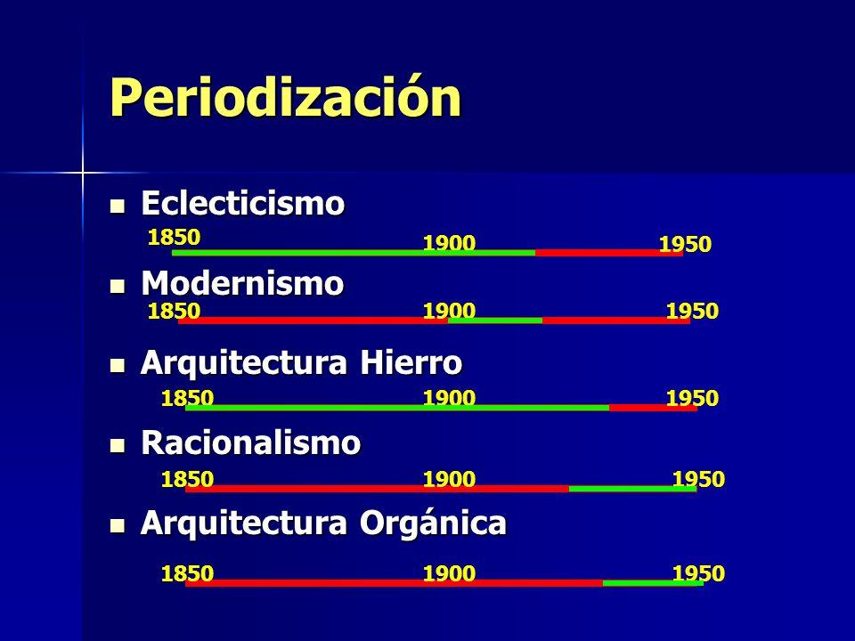 Periodización Eclecticismo Eclecticismo Modernismo Modernismo Arquitectura Hierro Arquitectura Hierro Racionalismo Racionalismo Arquitectura Orgánica Arquitectura Orgánica 1850 1950 1900