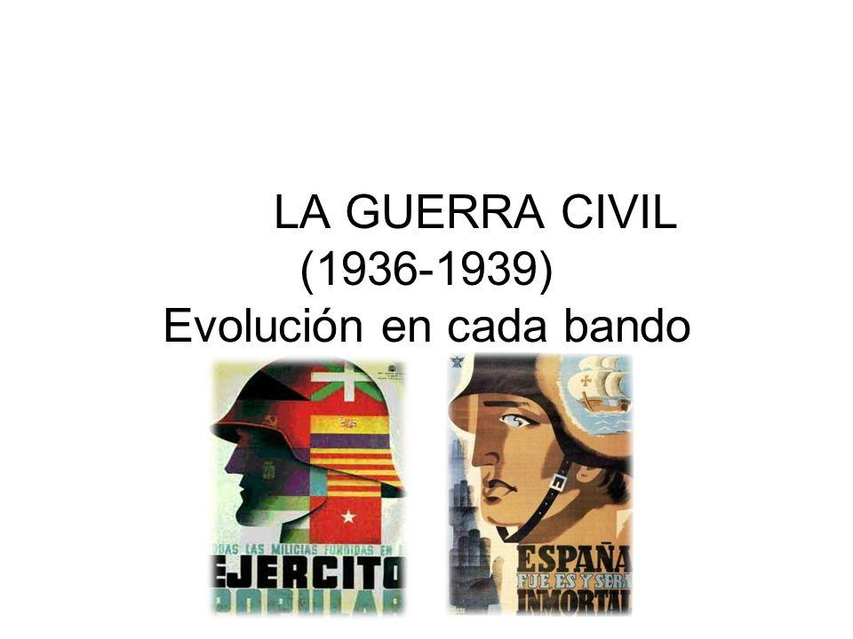 LA GUERRA CIVIL (1936-1939) Evolución en cada bando