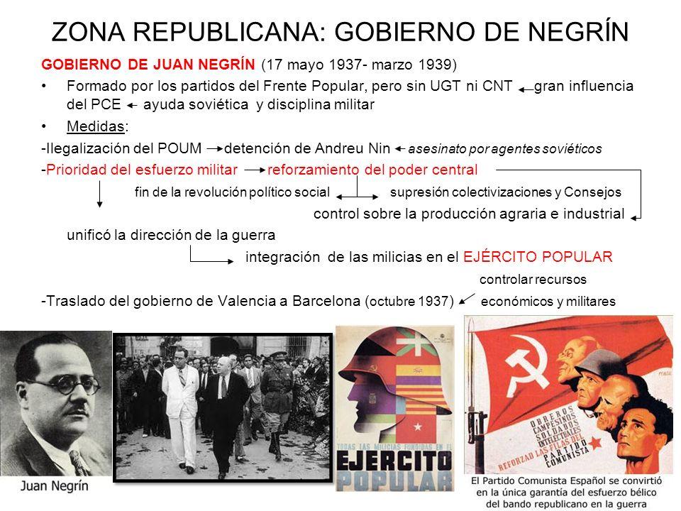 ZONA REPUBLICANA: GOBIERNO DE NEGRÍN GOBIERNO DE JUAN NEGRÍN (17 mayo 1937- marzo 1939) Formado por los partidos del Frente Popular, pero sin UGT ni C