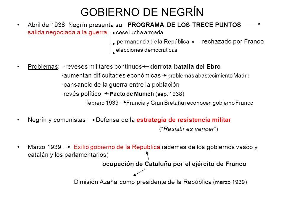 GOBIERNO DE NEGRÍN Abril de 1938 Negrín presenta su PROGRAMA DE LOS TRECE PUNTOS salida negociada a la guerra cese lucha armada permanencia de la Repú