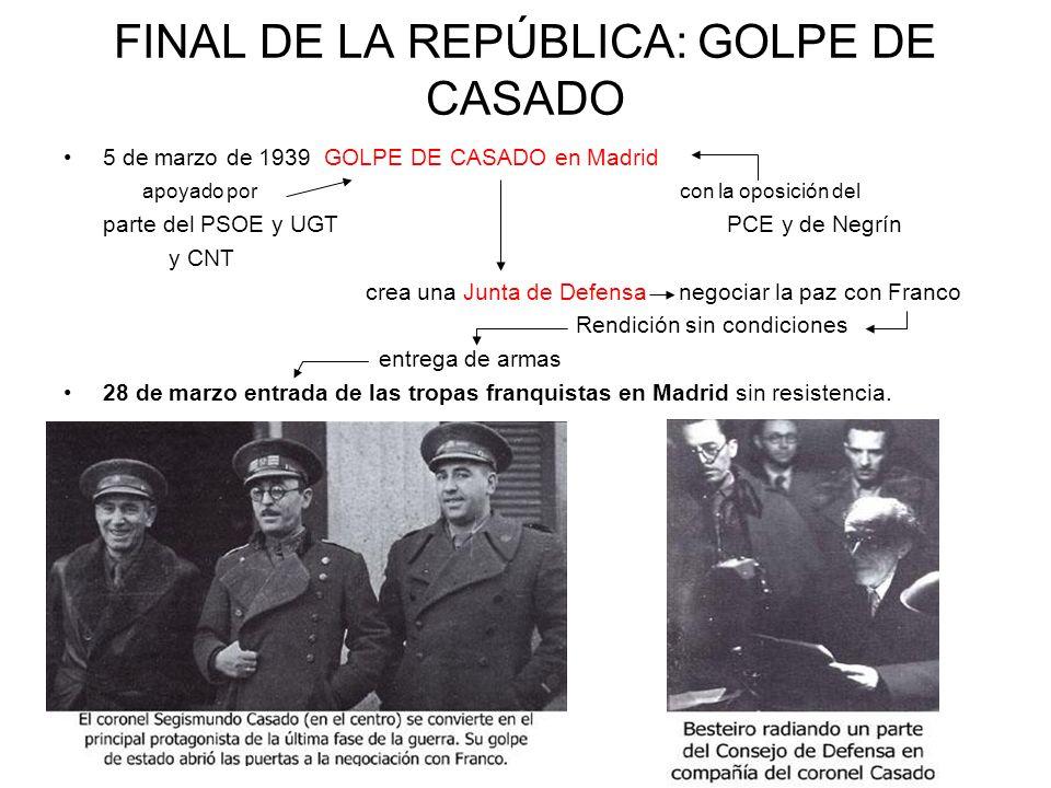 FINAL DE LA REPÚBLICA: GOLPE DE CASADO 5 de marzo de 1939 GOLPE DE CASADO en Madrid apoyado por con la oposición del parte del PSOE y UGT PCE y de Neg