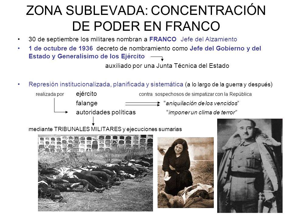 ZONA SUBLEVADA: CONCENTRACIÓN DE PODER EN FRANCO 30 de septiembre los militares nombran a FRANCO Jefe del Alzamiento 1 de octubre de 1936 decreto de n