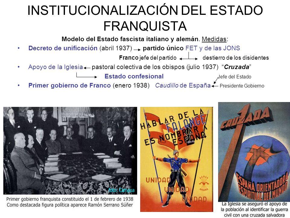 INSTITUCIONALIZACIÓN DEL ESTADO FRANQUISTA Modelo del Estado fascista italiano y alemán. Medidas: Decreto de unificación (abril 1937) partido único FE