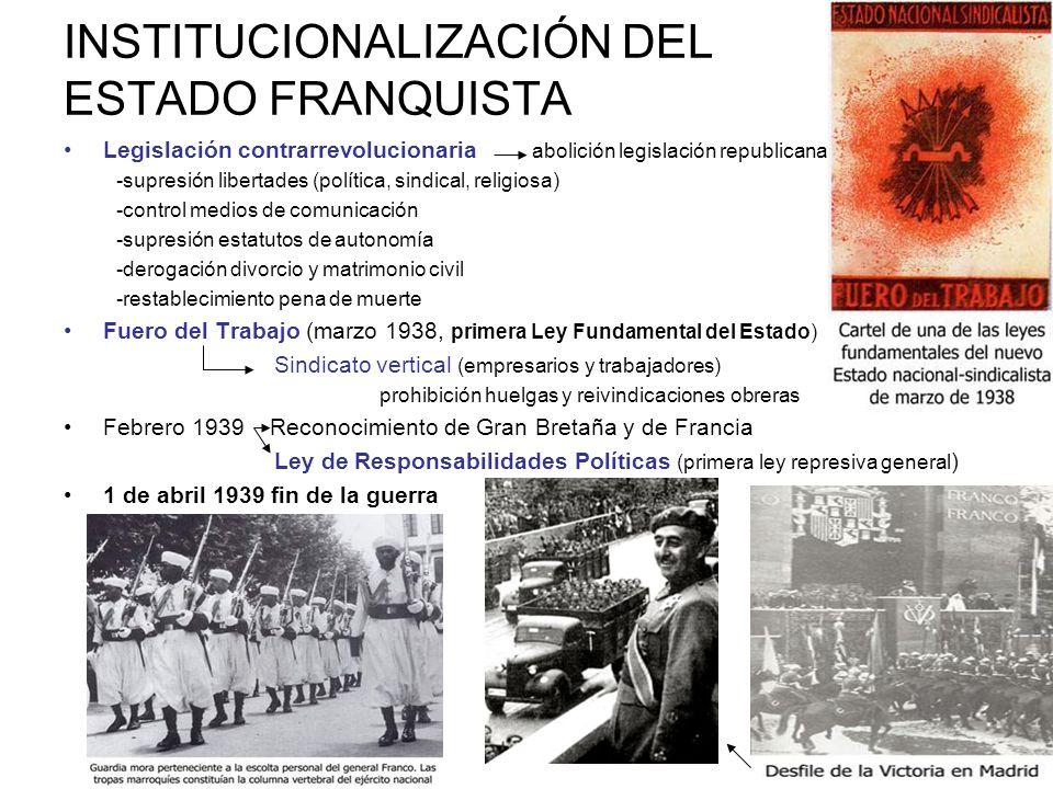 INSTITUCIONALIZACIÓN DEL ESTADO FRANQUISTA Legislación contrarrevolucionaria abolición legislación republicana -supresión libertades (política, sindic
