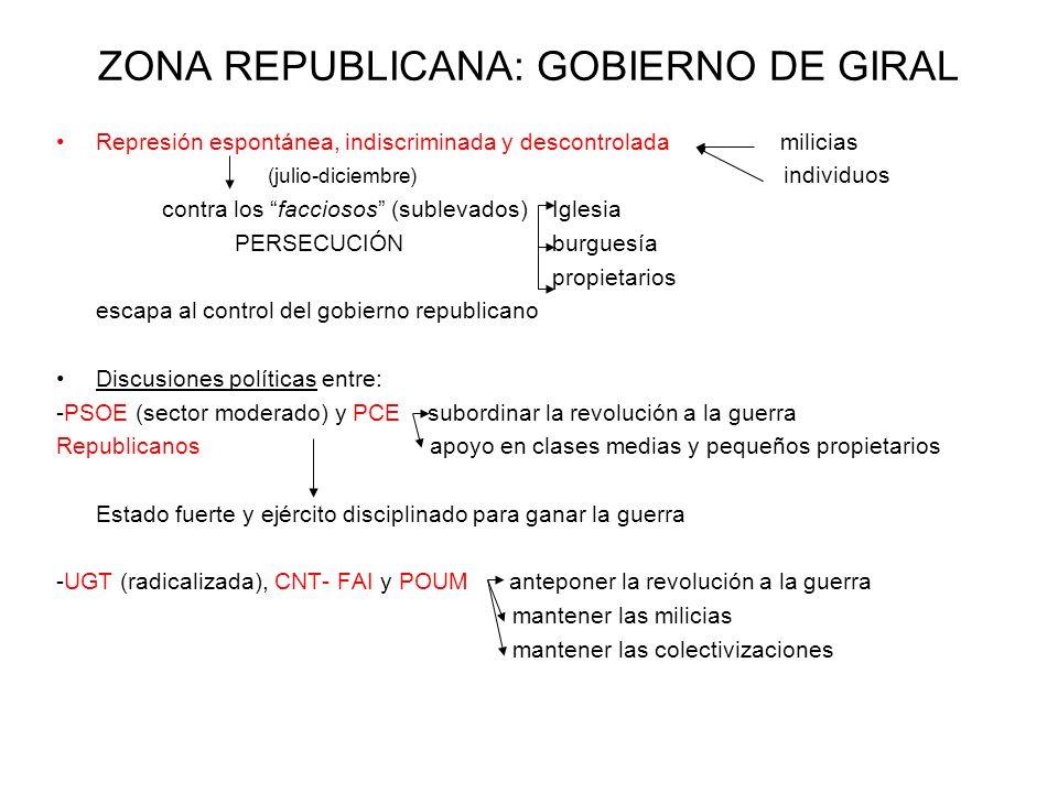 ZONA REPUBLICANA: GOBIERNO DE GIRAL Represión espontánea, indiscriminada y descontrolada milicias (julio-diciembre) individuos contra los facciosos (s