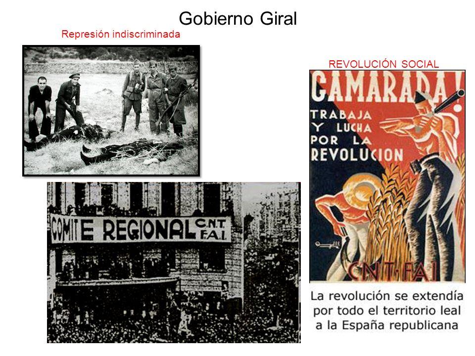 INSTITUCIONALIZACIÓN DEL ESTADO FRANQUISTA Modelo del Estado fascista italiano y alemán.