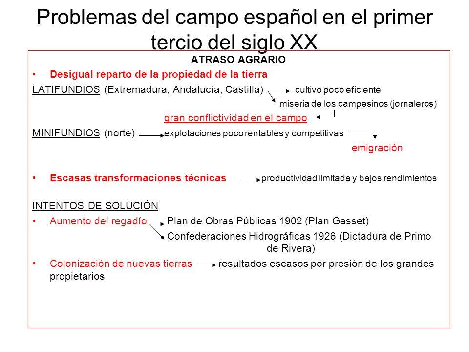 Problemas del campo español en el primer tercio del siglo XX ATRASO AGRARIO Desigual reparto de la propiedad de la tierra LATIFUNDIOS (Extremadura, An
