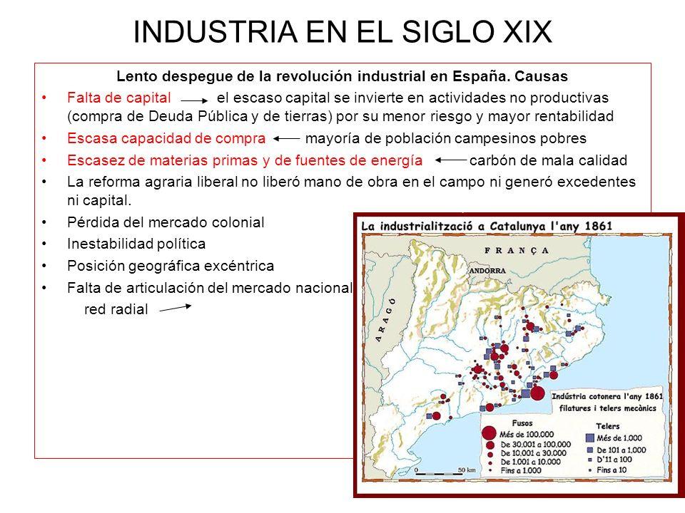 INDUSTRIA EN EL SIGLO XIX Lento despegue de la revolución industrial en España. Causas Falta de capital el escaso capital se invierte en actividades n