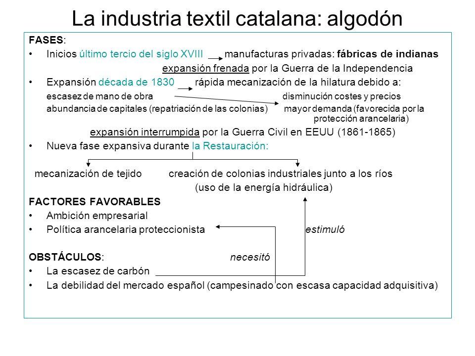 La industria textil catalana: algodón FASES: Inicios último tercio del siglo XVIII manufacturas privadas: fábricas de indianas expansión frenada por l