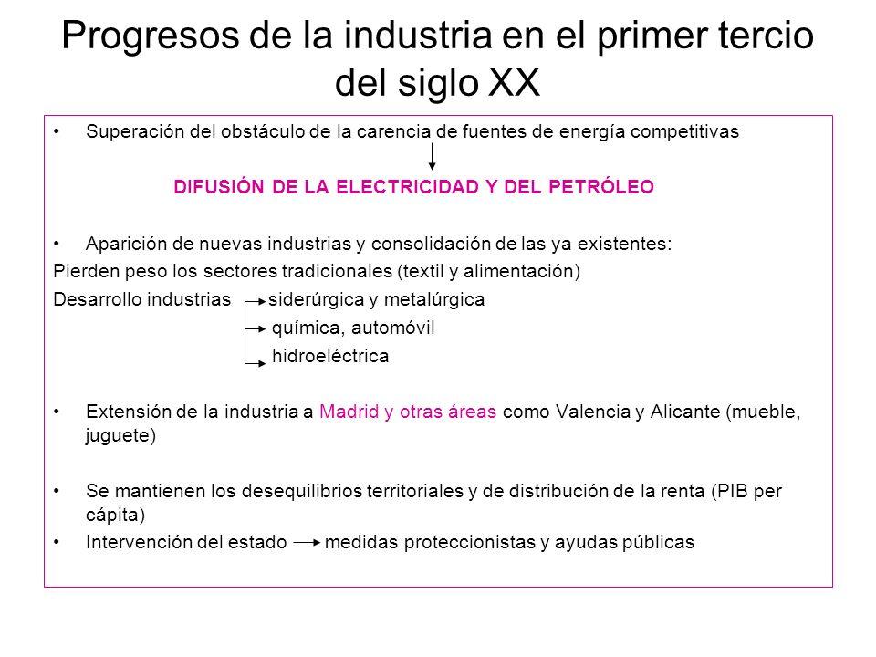 Progresos de la industria en el primer tercio del siglo XX Superación del obstáculo de la carencia de fuentes de energía competitivas DIFUSIÓN DE LA E