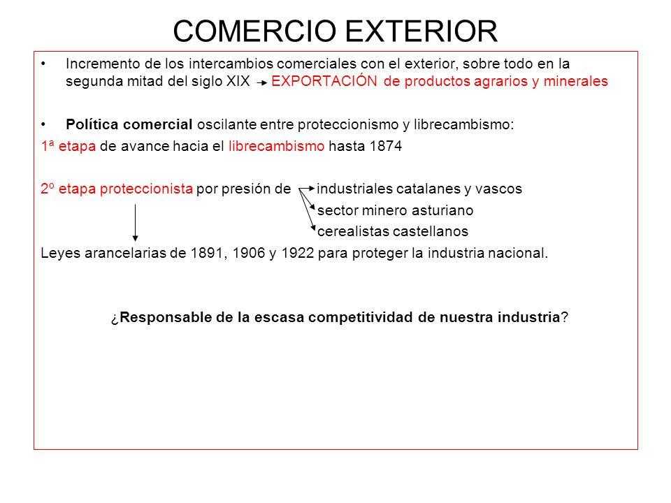COMERCIO EXTERIOR Incremento de los intercambios comerciales con el exterior, sobre todo en la segunda mitad del siglo XIX EXPORTACIÓN de productos ag