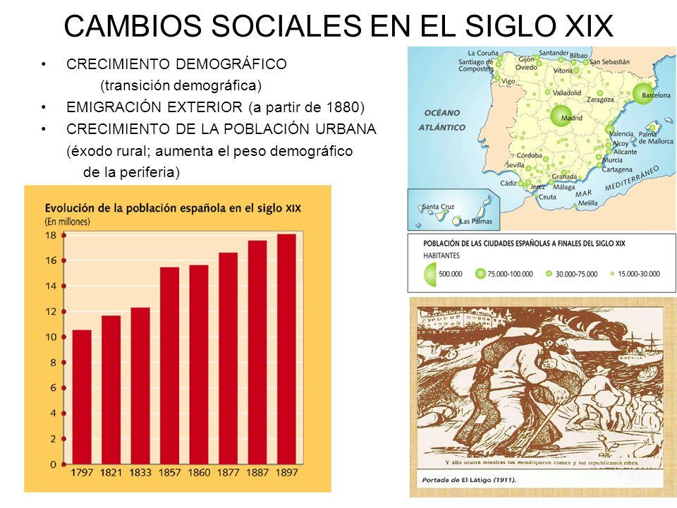 CAMBIOS SOCIALES EN EL SIGLO XIX CRECIMIENTO DEMOGRÁFICO (transición demográfica) EMIGRACIÓN EXTERIOR (a partir de 1880) CRECIMIENTO DE LA POBLACIÓN U