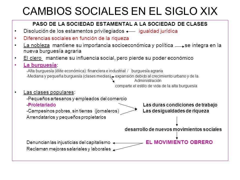 CAMBIOS SOCIALES EN EL SIGLO XIX PASO DE LA SOCIEDAD ESTAMENTAL A LA SOCIEDAD DE CLASES Disolución de los estamentos privilegiados igualdad jurídica D
