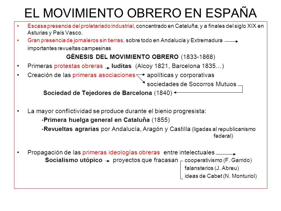 EL MOVIMIENTO OBRERO EN ESPAÑA Escasa presencia del proletariado industrial, concentrado en Cataluña, y a finales del siglo XIX en Asturias y País Vas