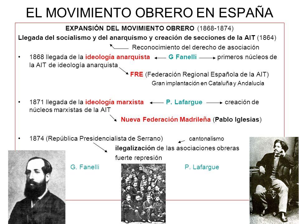 EL MOVIMIENTO OBRERO EN ESPAÑA EXPANSIÓN DEL MOVIMIENTO OBRERO (1868-1874) Llegada del socialismo y del anarquismo y creación de secciones de la AIT (