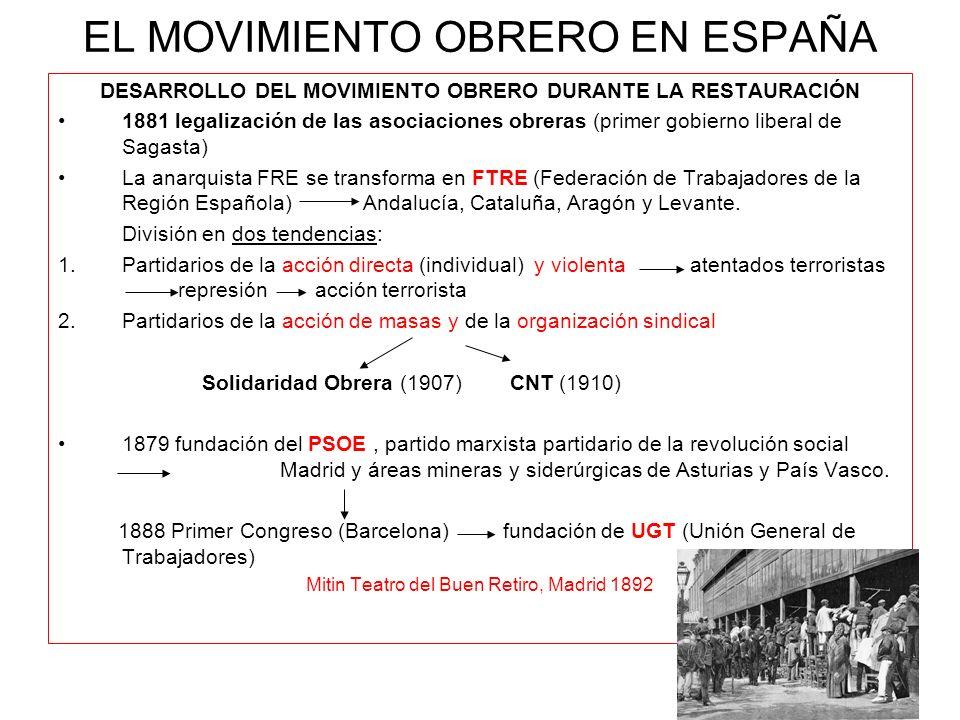EL MOVIMIENTO OBRERO EN ESPAÑA DESARROLLO DEL MOVIMIENTO OBRERO DURANTE LA RESTAURACIÓN 1881 legalización de las asociaciones obreras (primer gobierno
