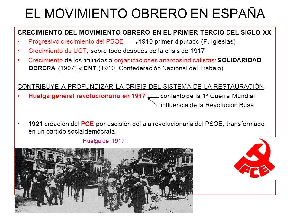 EL MOVIMIENTO OBRERO EN ESPAÑA CRECIMIENTO DEL MOVIMIENTO OBRERO EN EL PRIMER TERCIO DEL SIGLO XX Progresivo crecimiento del PSOE 1910 primer diputado