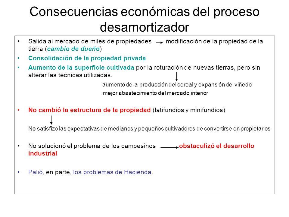 Consecuencias económicas del proceso desamortizador Salida al mercado de miles de propiedades modificación de la propiedad de la tierra (cambio de due