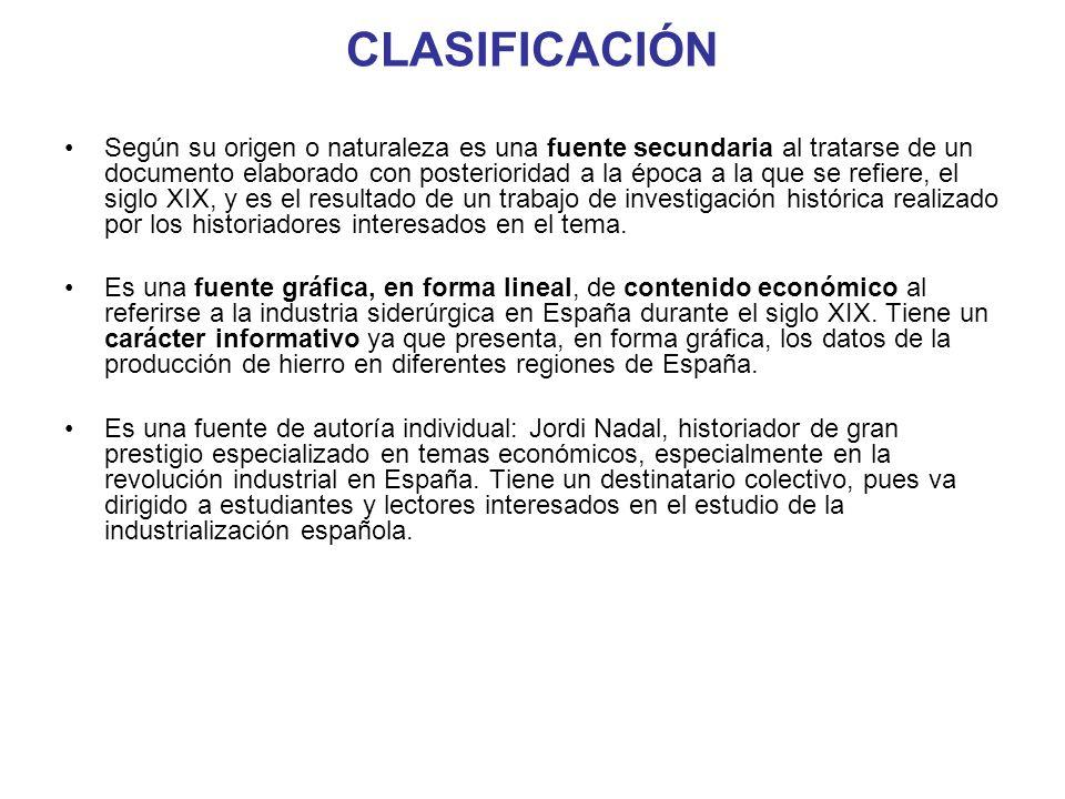 CLASIFICACIÓN Según su origen o naturaleza es una fuente secundaria al tratarse de un documento elaborado con posterioridad a la época a la que se ref