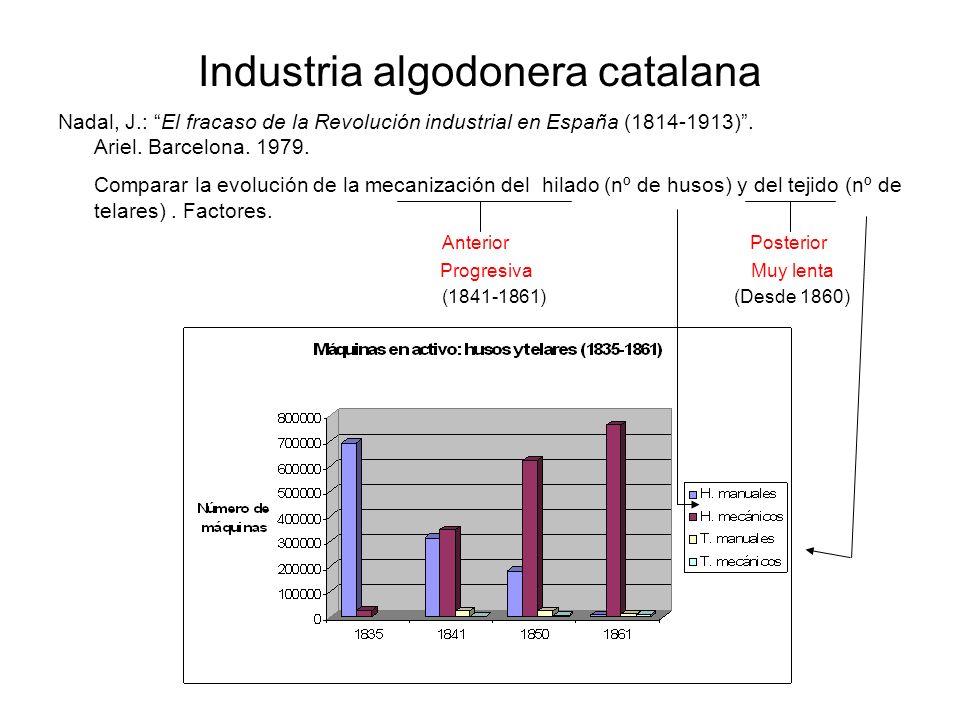 Industria algodonera catalana Nadal, J.: El fracaso de la Revolución industrial en España (1814-1913). Ariel. Barcelona. 1979. Comparar la evolución d