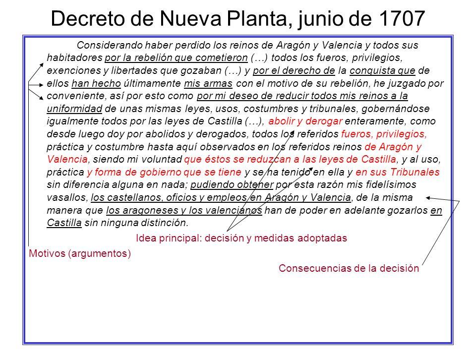 Decreto de Nueva Planta, junio de 1707 Considerando haber perdido los reinos de Aragón y Valencia y todos sus habitadores por la rebelión que cometier