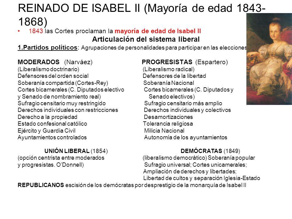 REINADO DE ISABEL II (Mayoría de edad 1843- 1868) 1843 las Cortes proclaman la mayoría de edad de Isabel II Articulación del sistema liberal 1.Partido