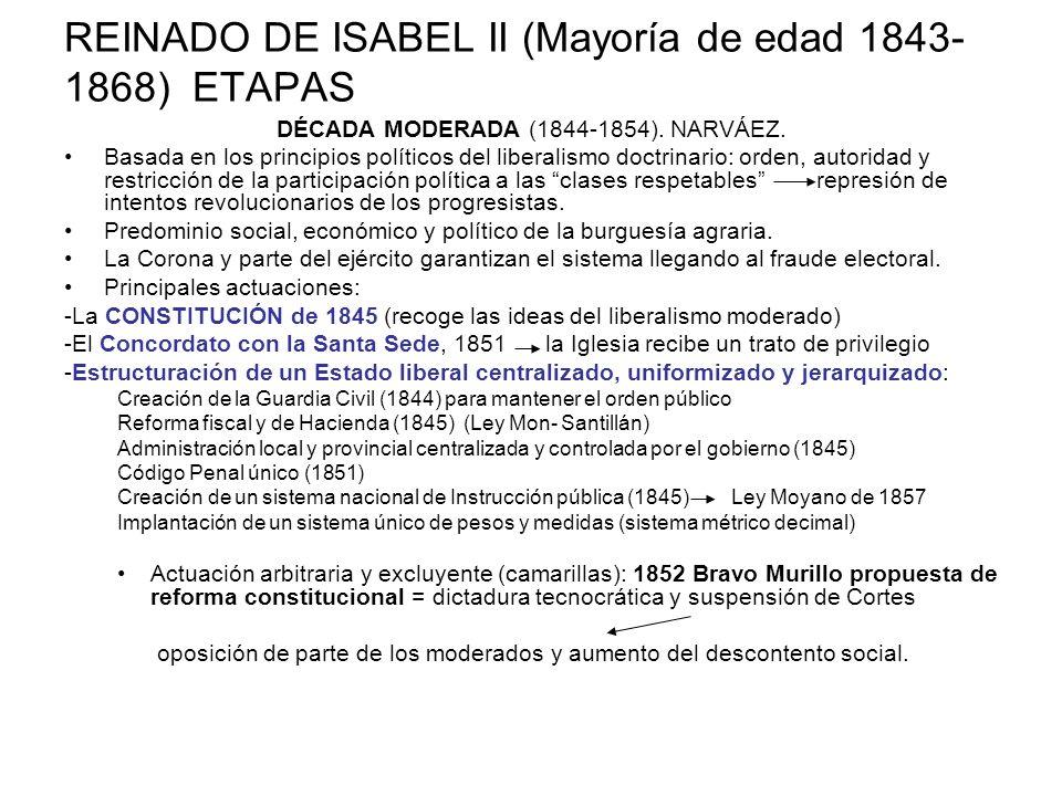 REINADO DE ISABEL II (Mayoría de edad 1843- 1868) ETAPAS DÉCADA MODERADA (1844-1854). NARVÁEZ. Basada en los principios políticos del liberalismo doct