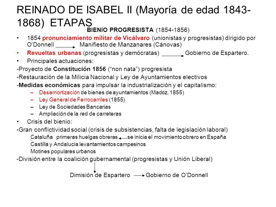REINADO DE ISABEL II (Mayoría de edad 1843- 1868) ETAPAS BIENIO PROGRESISTA (1854-1856) 1854 pronunciamiento militar de Vicálvaro (unionistas y progre