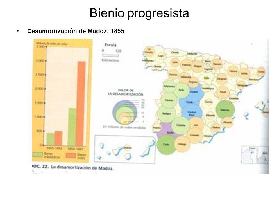 Bienio progresista Desamortización de Madoz, 1855