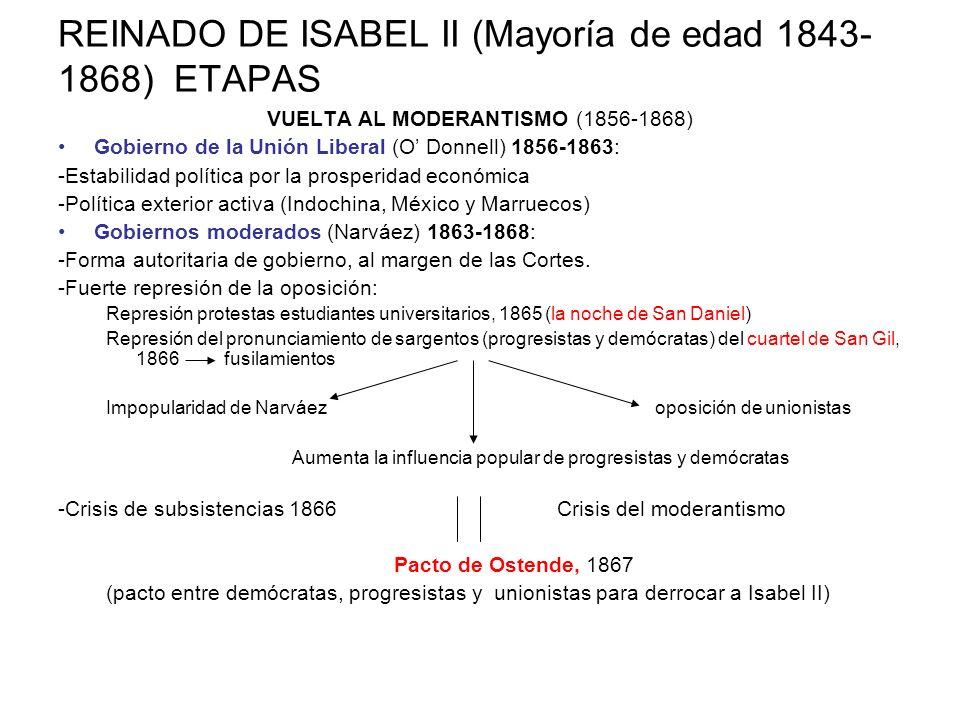 REINADO DE ISABEL II (Mayoría de edad 1843- 1868) ETAPAS VUELTA AL MODERANTISMO (1856-1868) Gobierno de la Unión Liberal (O Donnell) 1856-1863: -Estab