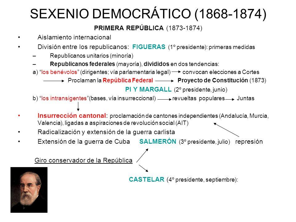 SEXENIO DEMOCRÁTICO (1868-1874) PRIMERA REPÚBLICA (1873-1874) Aislamiento internacional División entre los republicanos: FIGUERAS (1º presidente): pri