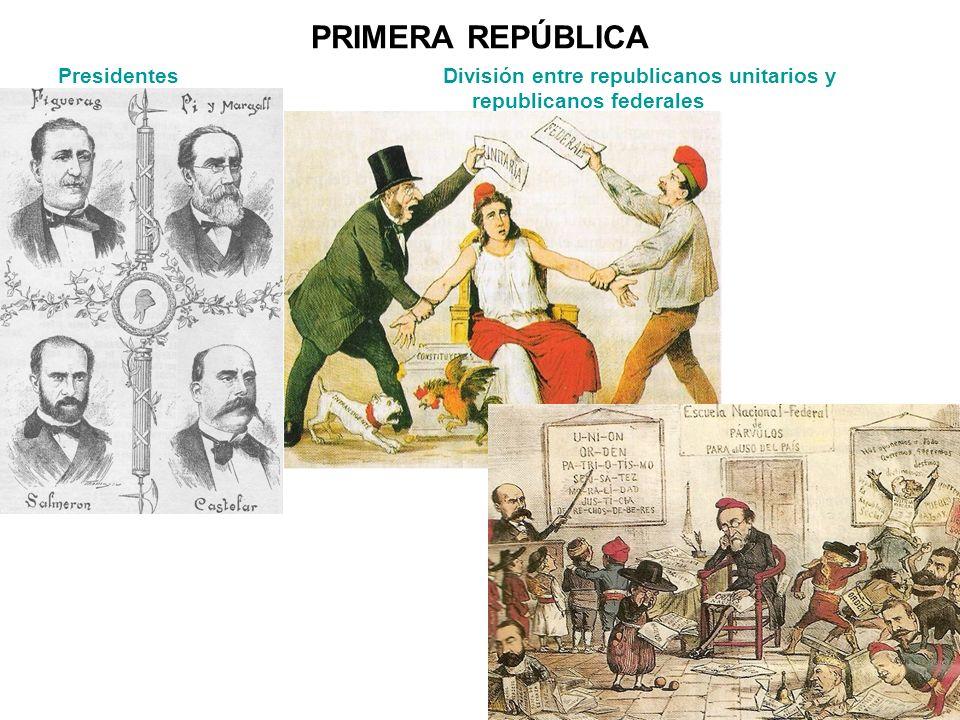 PRIMERA REPÚBLICA Presidentes División entre republicanos unitarios y republicanos federales