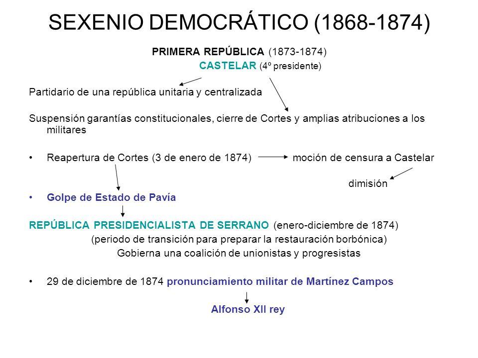 SEXENIO DEMOCRÁTICO (1868-1874) PRIMERA REPÚBLICA (1873-1874) CASTELAR (4º presidente) Partidario de una república unitaria y centralizada Suspensión