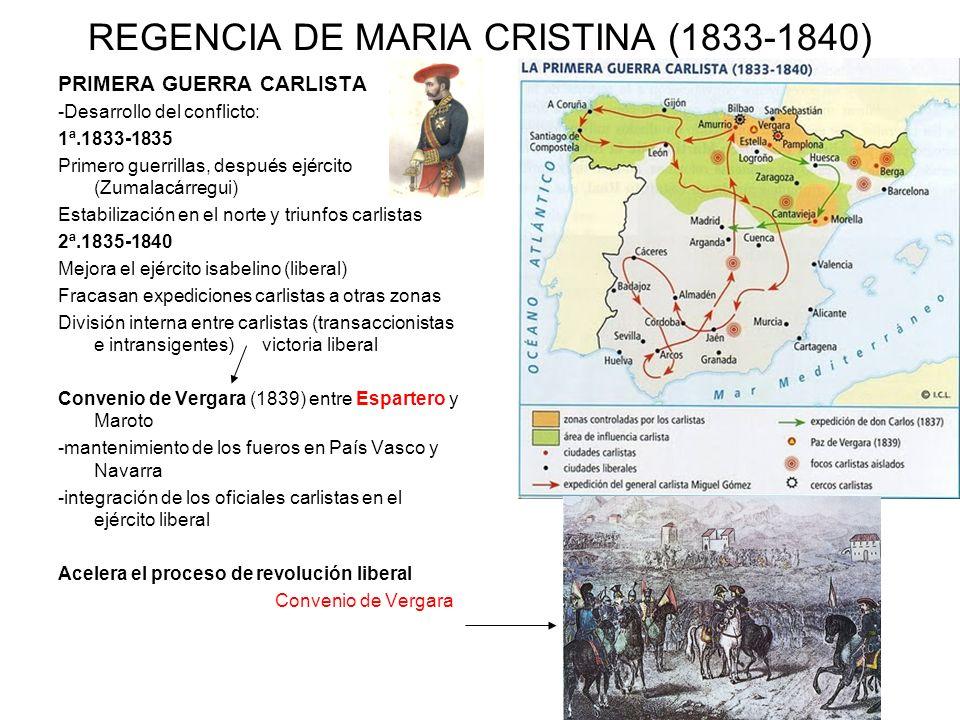 REGENCIA DE MARIA CRISTINA (1833-1840) PRIMERA GUERRA CARLISTA -Desarrollo del conflicto: 1ª.1833-1835 Primero guerrillas, después ejército (Zumalacár