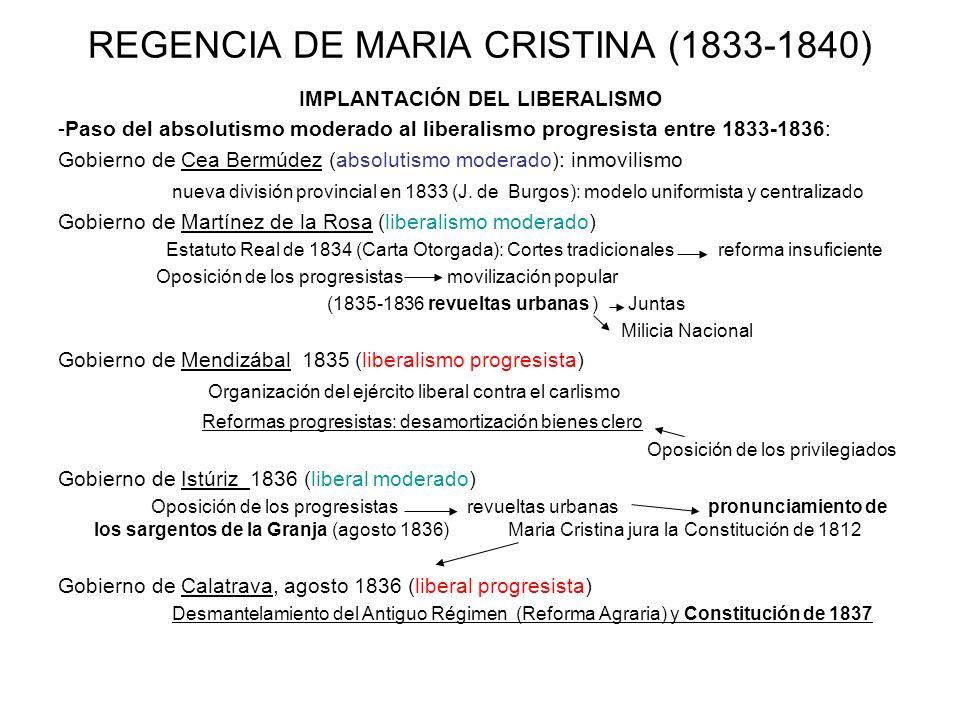 REGENCIA DE MARIA CRISTINA (1833-1840) IMPLANTACIÓN DEL LIBERALISMO -Paso del absolutismo moderado al liberalismo progresista entre 1833-1836: Gobiern