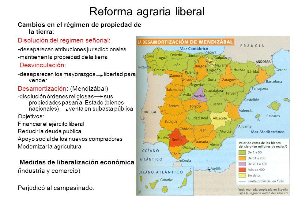 Reforma agraria liberal Cambios en el régimen de propiedad de la tierra: Disolución del régimen señorial: - desaparecen atribuciones jurisdiccionales