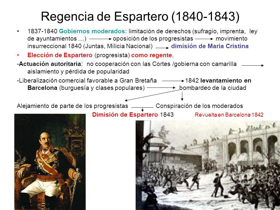 Regencia de Espartero (1840-1843) 1837-1840 Gobiernos moderados: limitación de derechos (sufragio, imprenta, ley de ayuntamientos …) oposición de los