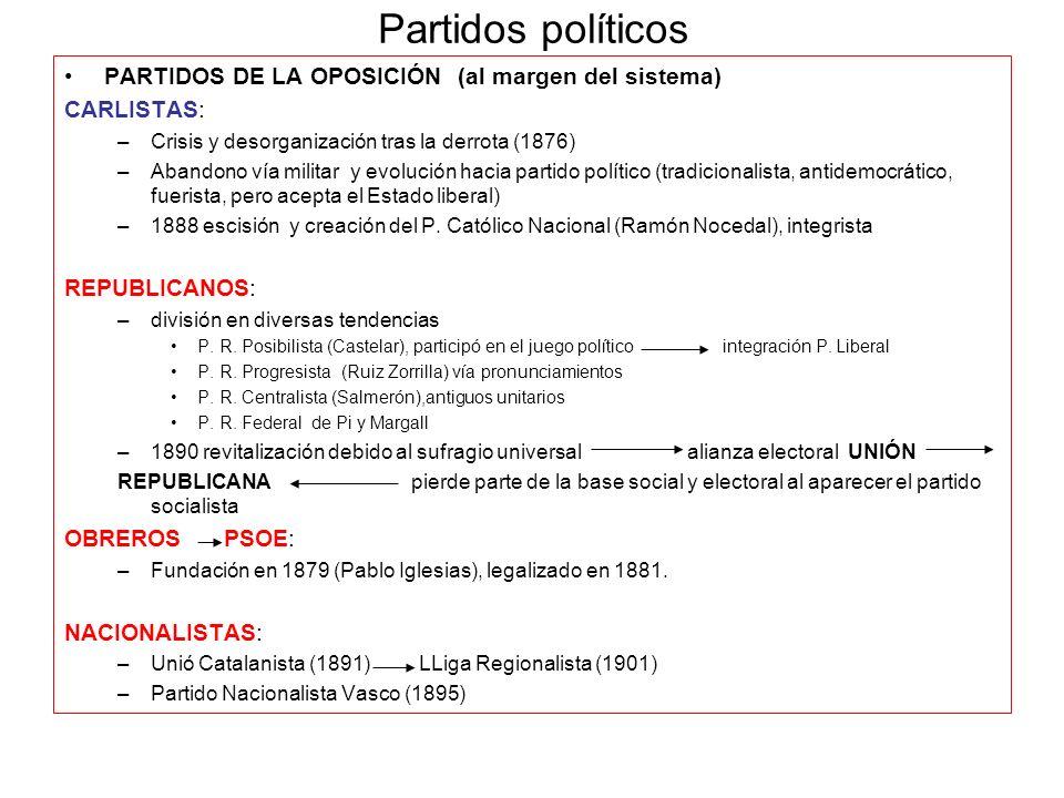 Partidos políticos PARTIDOS DE LA OPOSICIÓN (al margen del sistema) CARLISTAS: –Crisis y desorganización tras la derrota (1876) –Abandono vía militar