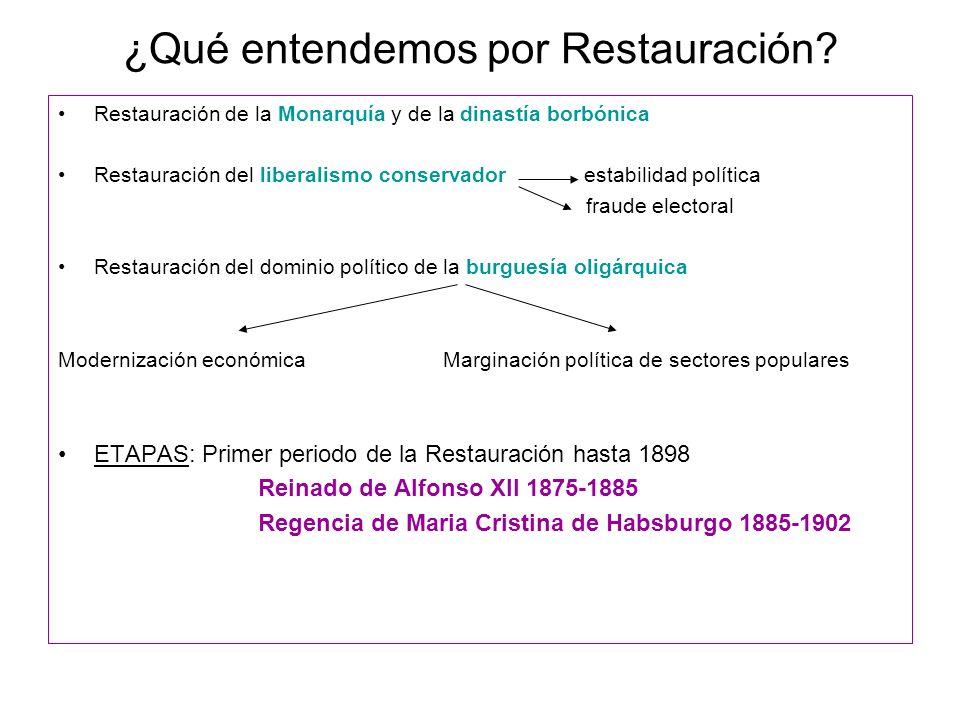 ¿Qué entendemos por Restauración? Restauración de la Monarquía y de la dinastía borbónica Restauración del liberalismo conservador estabilidad polític