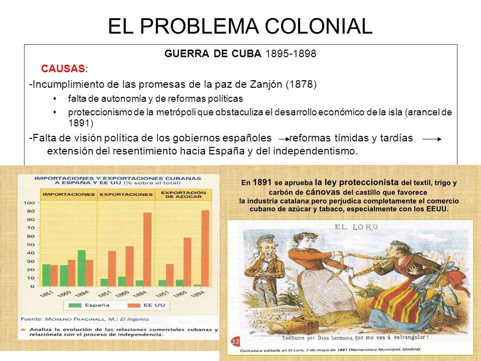 EL PROBLEMA COLONIAL GUERRA DE CUBA 1895-1898 CAUSAS: -Incumplimiento de las promesas de la paz de Zanjón (1878) falta de autonomía y de reformas polí
