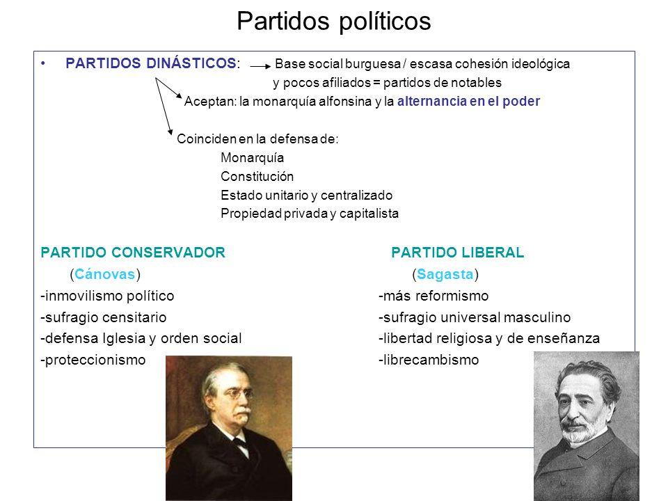 Partidos políticos PARTIDOS DINÁSTICOS: Base social burguesa / escasa cohesión ideológica y pocos afiliados = partidos de notables Aceptan: la monarqu