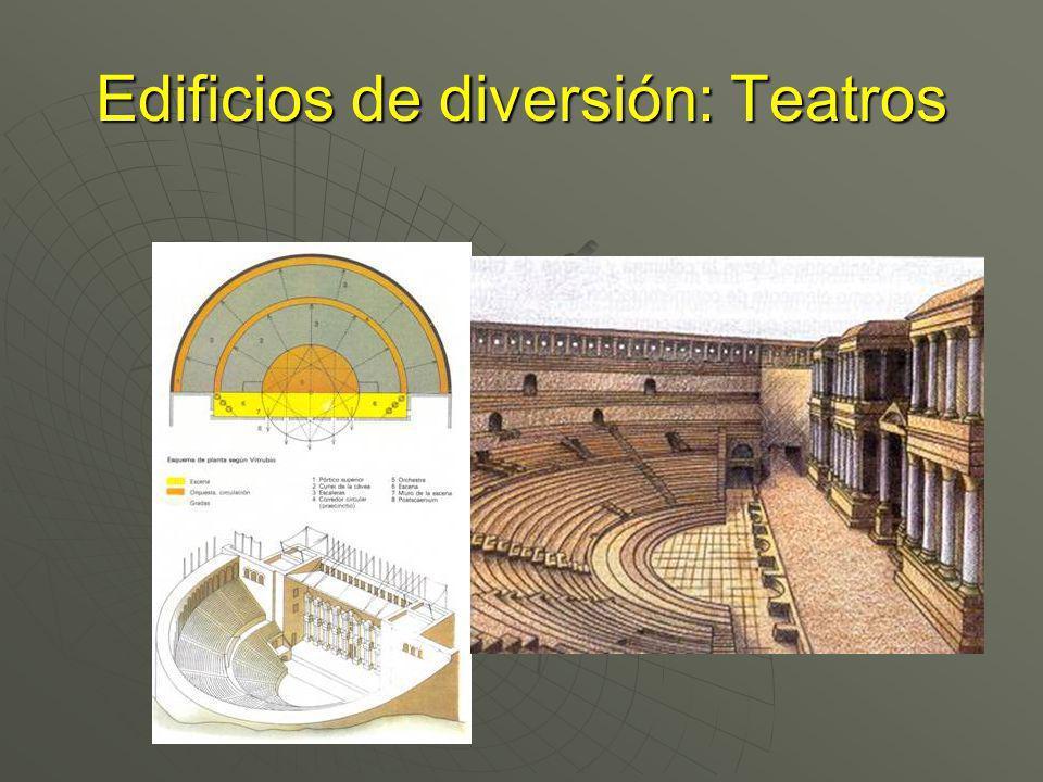 Edificios para el ocio. Termas, interior.