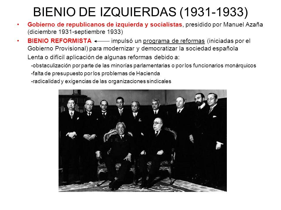 BIENIO DE IZQUIERDAS (1931-1933) Gobierno de republicanos de izquierda y socialistas, presidido por Manuel Azaña (diciembre 1931-septiembre 1933) BIEN