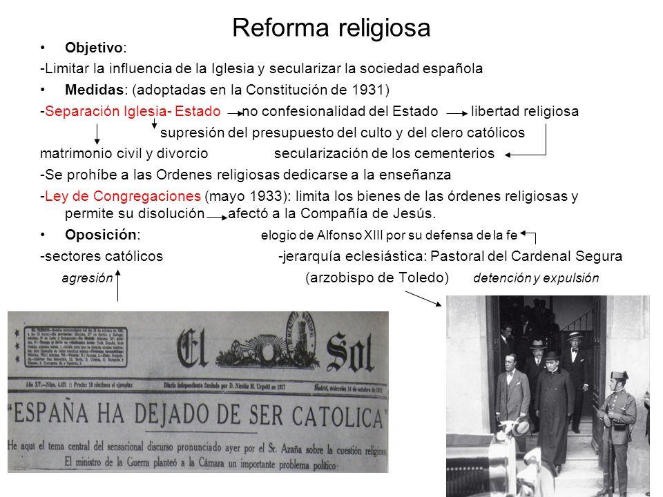 Reforma religiosa Objetivo: -Limitar la influencia de la Iglesia y secularizar la sociedad española Medidas: (adoptadas en la Constitución de 1931) -S