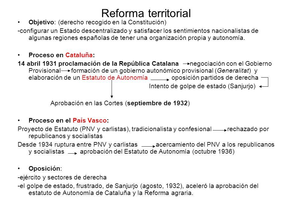 Reforma territorial Objetivo: (derecho recogido en la Constitución) -configurar un Estado descentralizado y satisfacer los sentimientos nacionalistas